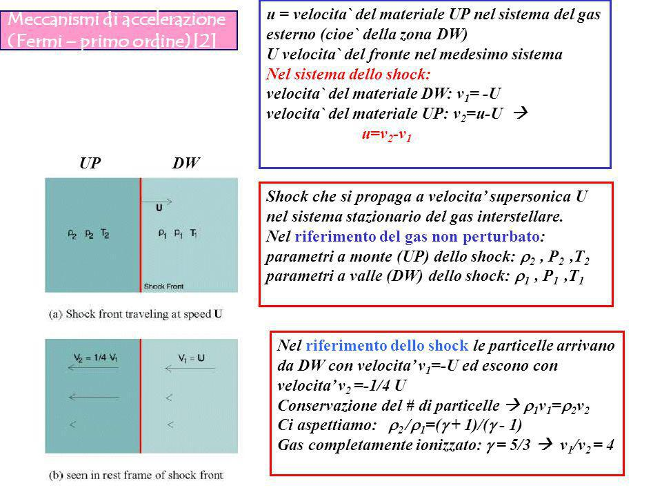 Meccanismi di accelerazione (Fermi – primo ordine)[2]